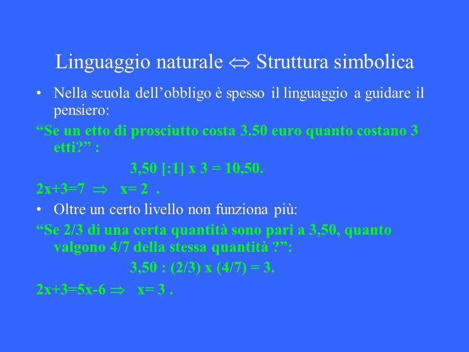 Linguaggio naturale  Struttura simbolica