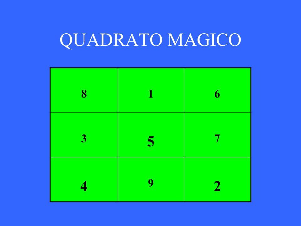 QUADRATO MAGICO 8 1 6 3 5 7 4 9 2