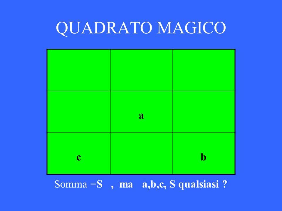 Somma =S , ma a,b,c, S qualsiasi