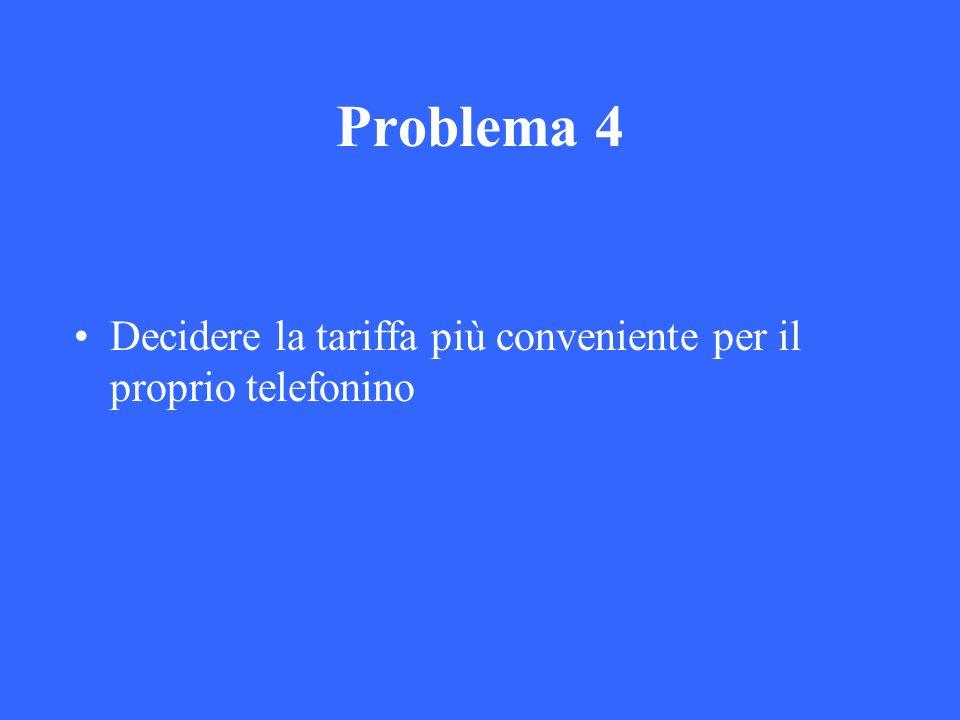 Problema 4 Decidere la tariffa più conveniente per il proprio telefonino