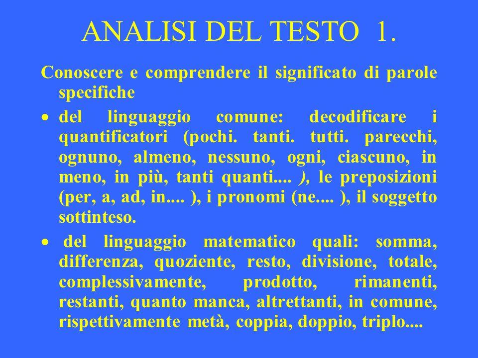 ANALISI DEL TESTO 1. Conoscere e comprendere il significato di parole specifiche.