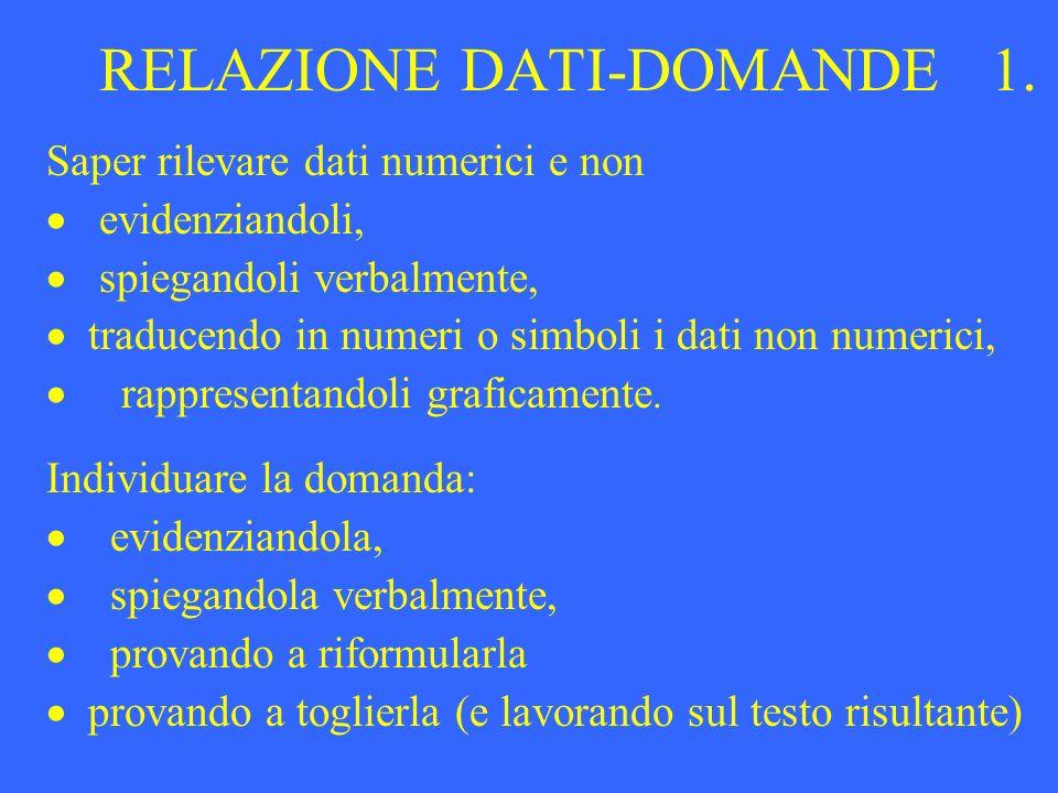 RELAZIONE DATI-DOMANDE 1.