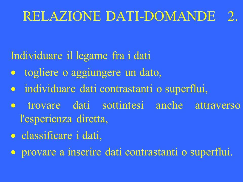 RELAZIONE DATI-DOMANDE 2.