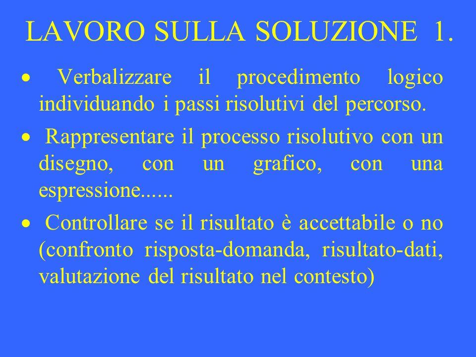 LAVORO SULLA SOLUZIONE 1.
