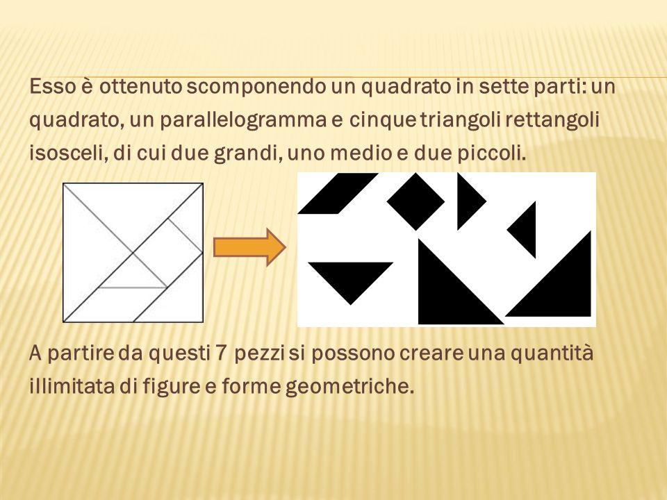 Esso è ottenuto scomponendo un quadrato in sette parti: un quadrato, un parallelogramma e cinque triangoli rettangoli isosceli, di cui due grandi, uno medio e due piccoli.