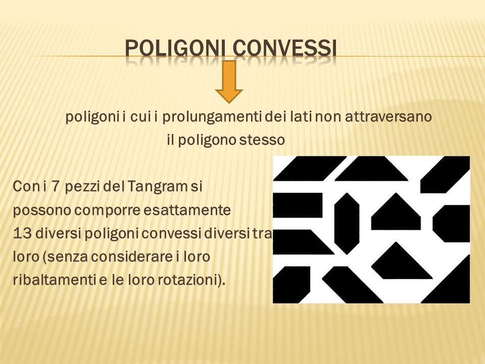 POLIGONI CONVESSI