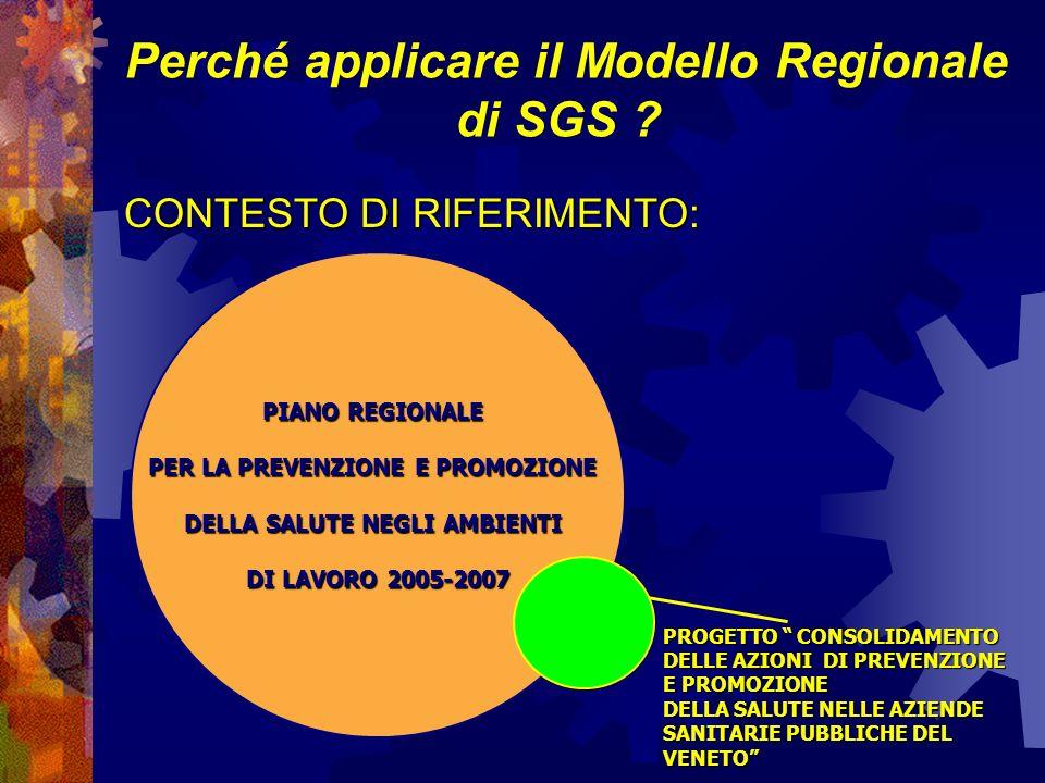 Perché applicare il Modello Regionale di SGS