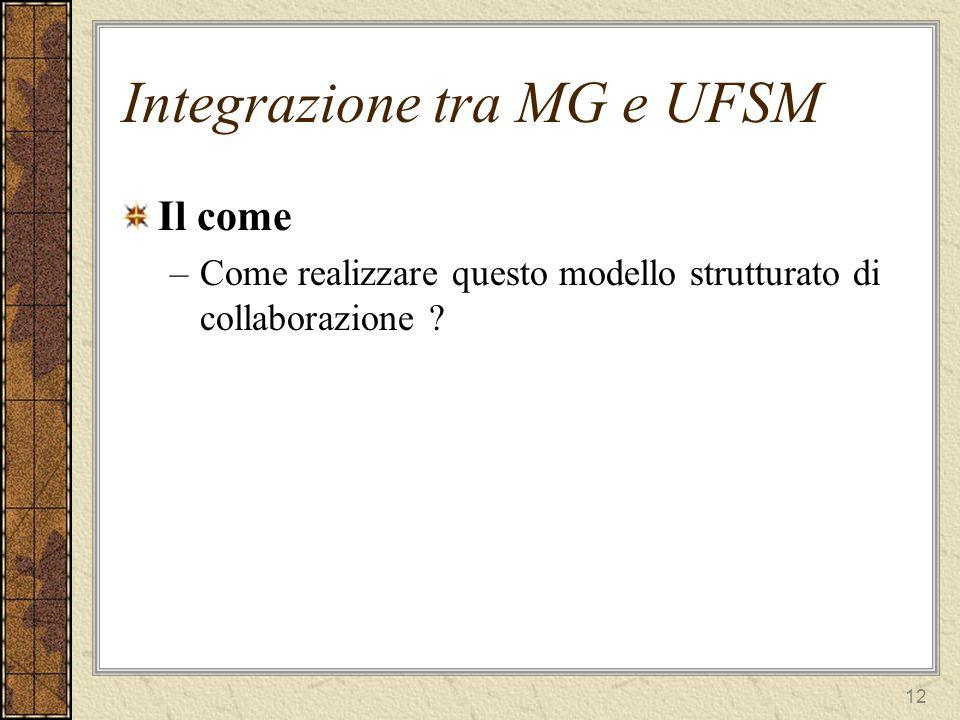 Integrazione tra MG e UFSM