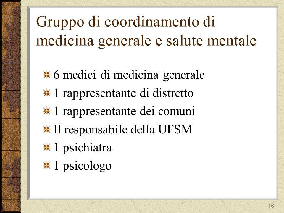 Gruppo di coordinamento di medicina generale e salute mentale