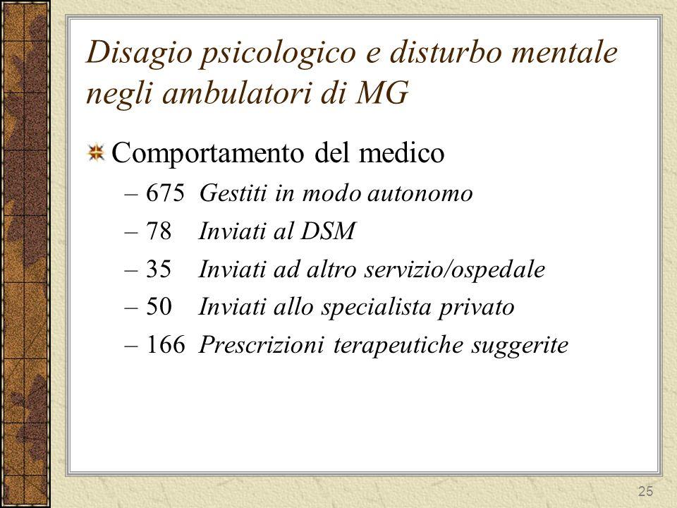 Disagio psicologico e disturbo mentale negli ambulatori di MG