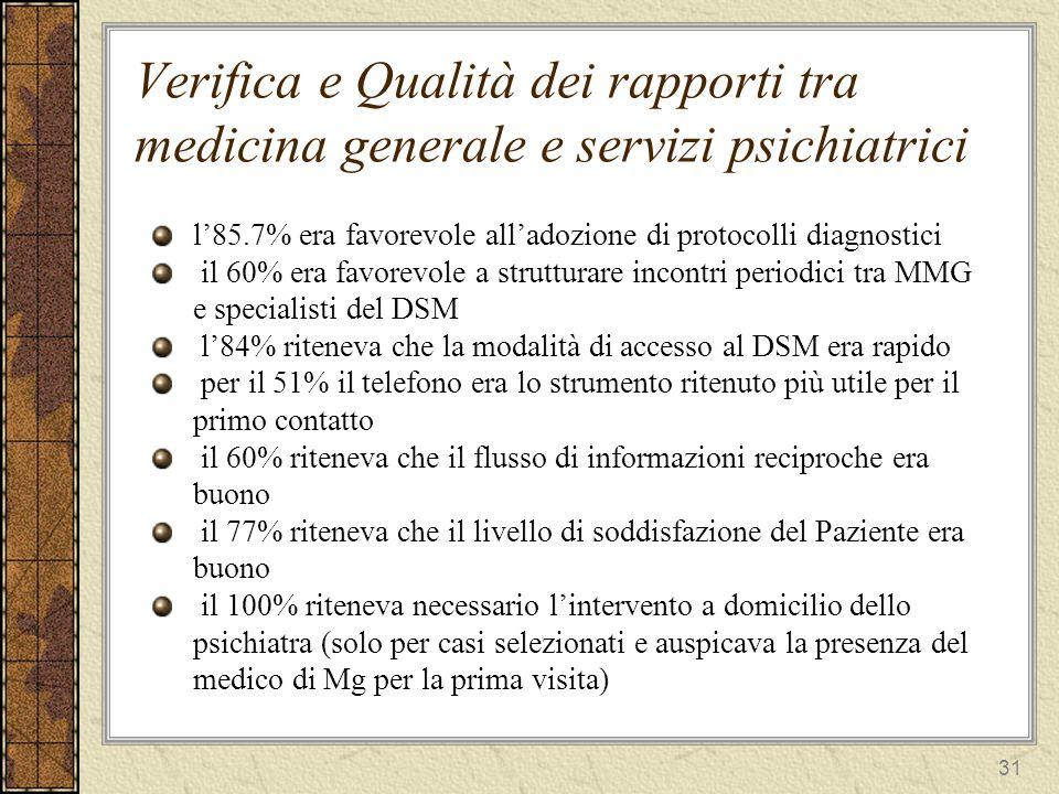 Verifica e Qualità dei rapporti tra medicina generale e servizi psichiatrici