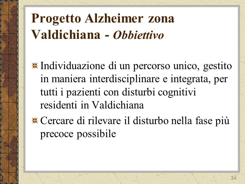Progetto Alzheimer zona Valdichiana - Obbiettivo