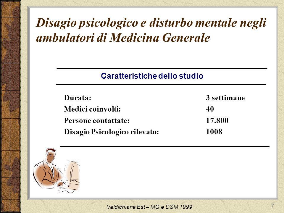 Disagio psicologico e disturbo mentale negli ambulatori di Medicina Generale
