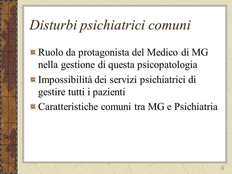 Disturbi psichiatrici comuni
