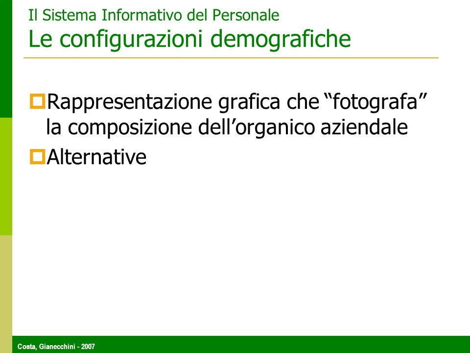 Il Sistema Informativo del Personale Le configurazioni demografiche