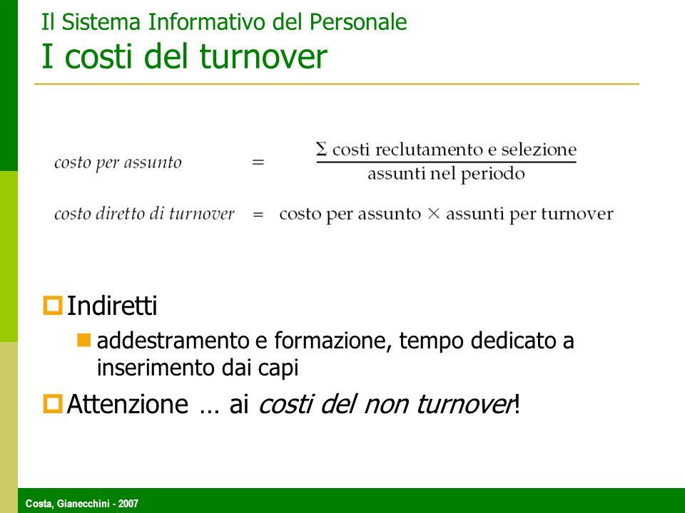 Il Sistema Informativo del Personale I costi del turnover