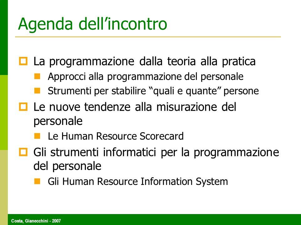 Agenda dell'incontro La programmazione dalla teoria alla pratica
