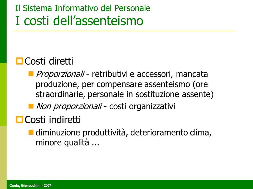 Il Sistema Informativo del Personale I costi dell'assenteismo