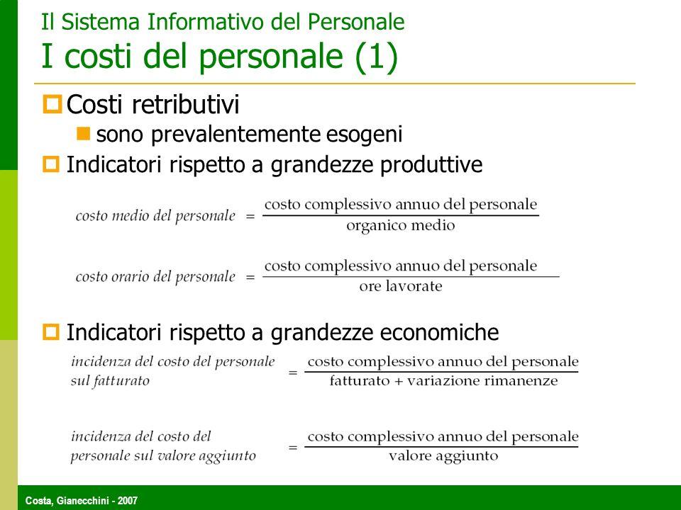 Il Sistema Informativo del Personale I costi del personale (1)