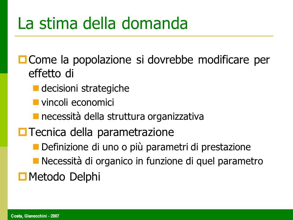 La stima della domanda Come la popolazione si dovrebbe modificare per effetto di. decisioni strategiche.