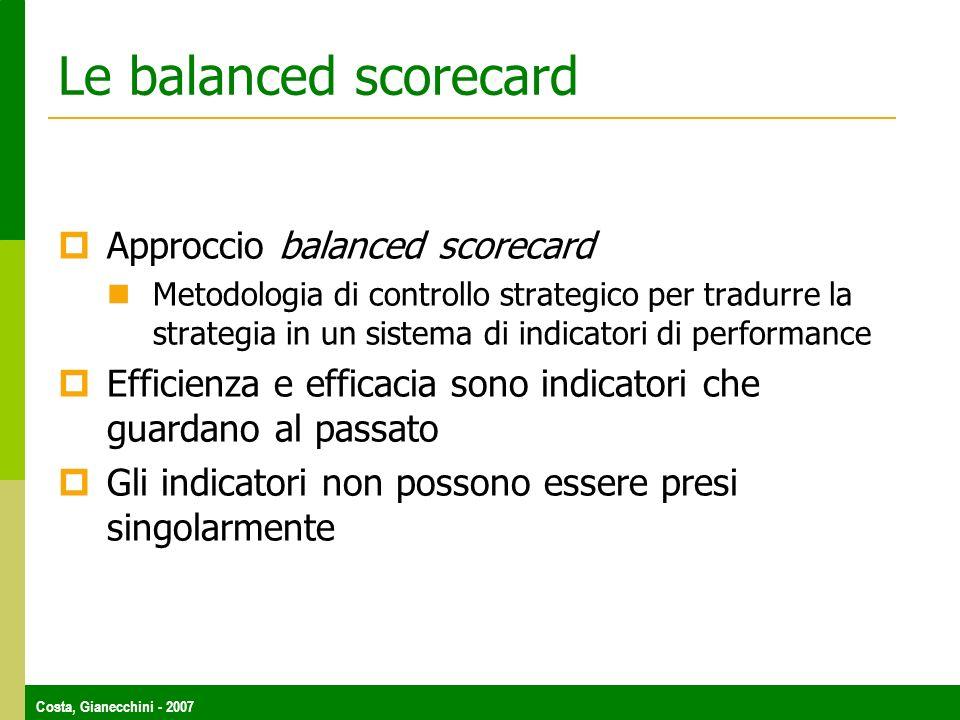 Le balanced scorecard Approccio balanced scorecard