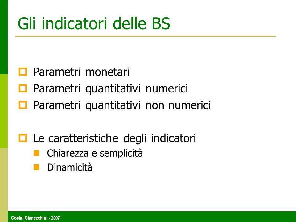 Gli indicatori delle BS