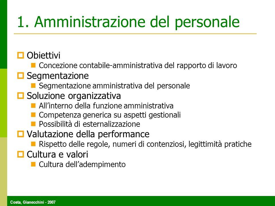 1. Amministrazione del personale