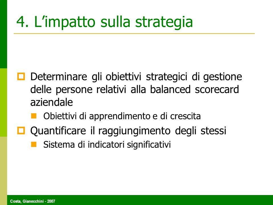 4. L'impatto sulla strategia
