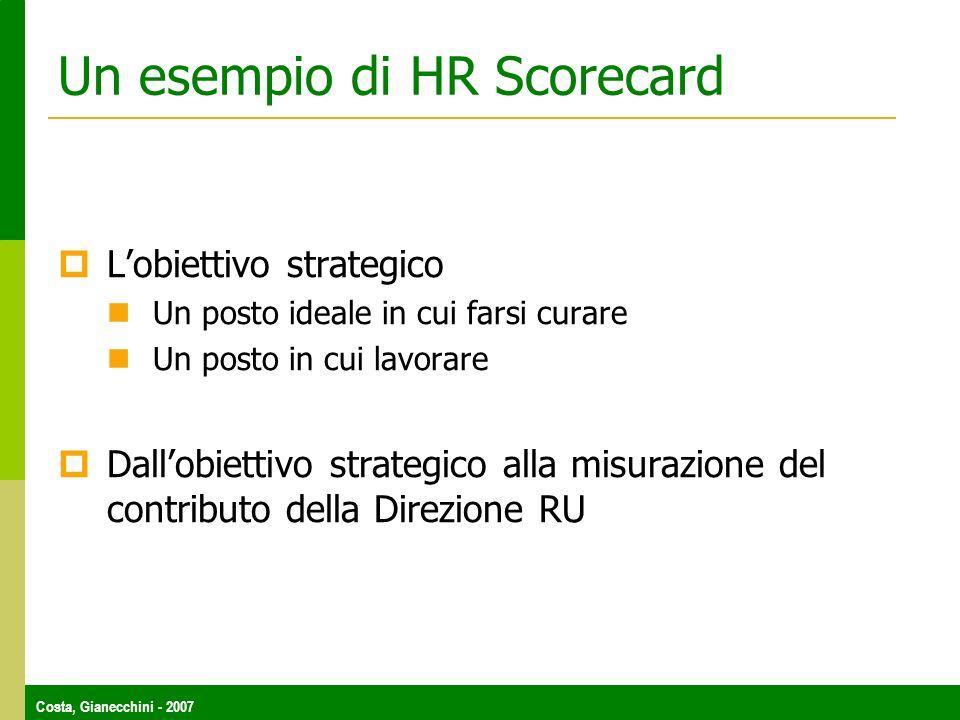 Un esempio di HR Scorecard