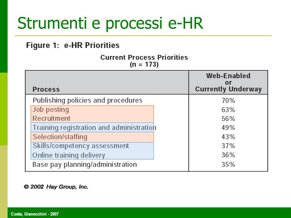 Strumenti e processi e-HR