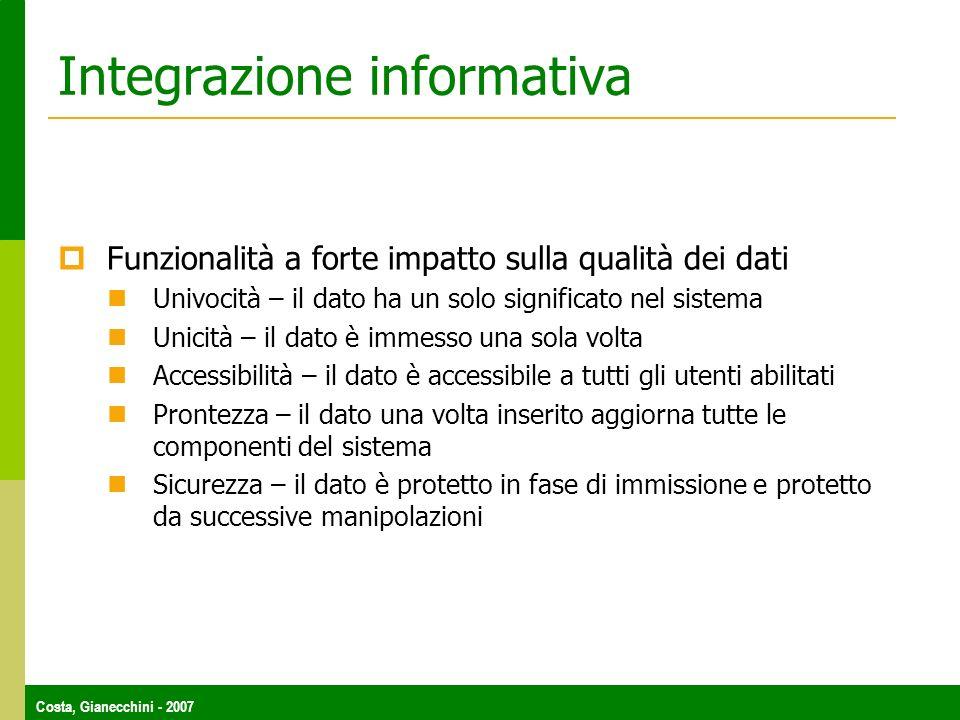 Integrazione informativa