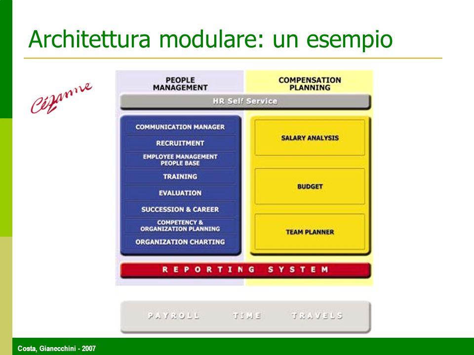 Architettura modulare: un esempio