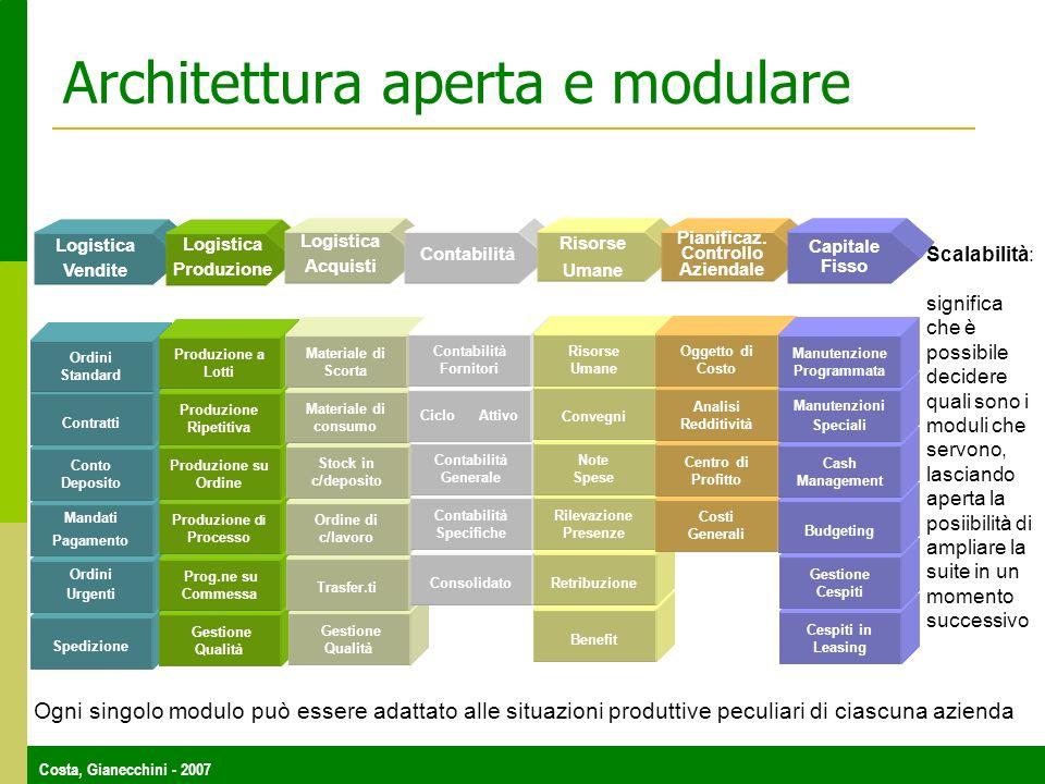 Architettura aperta e modulare