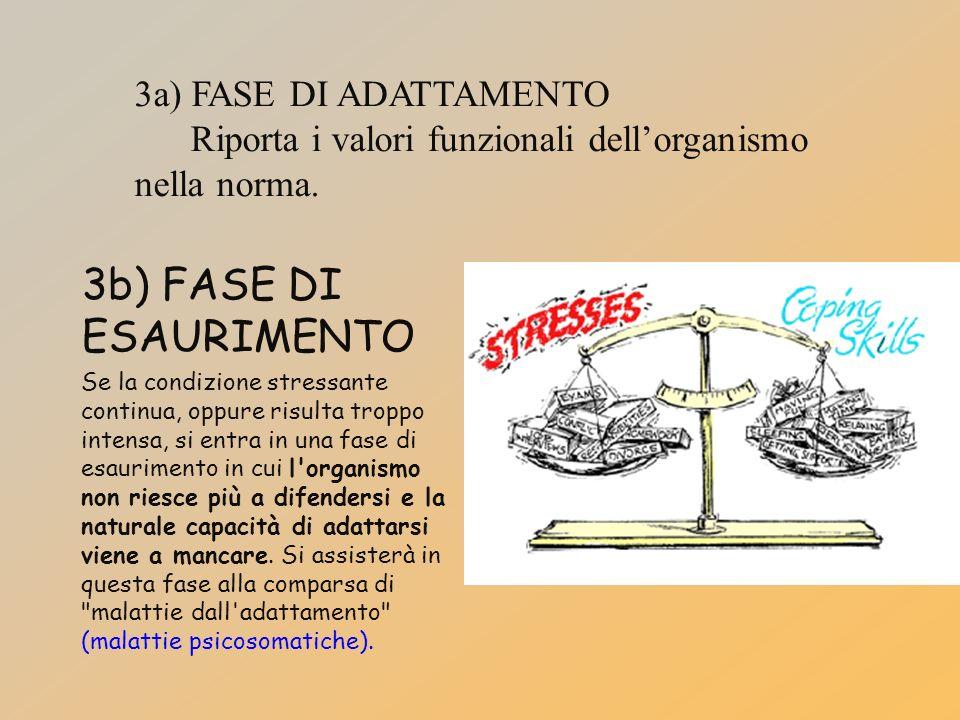 3b) FASE DI ESAURIMENTO 3a) FASE DI ADATTAMENTO