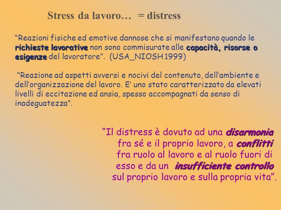 Stress da lavoro… = distress