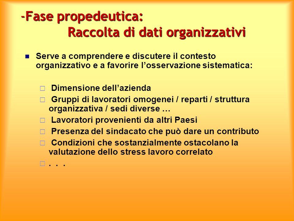 Fase propedeutica: Raccolta di dati organizzativi