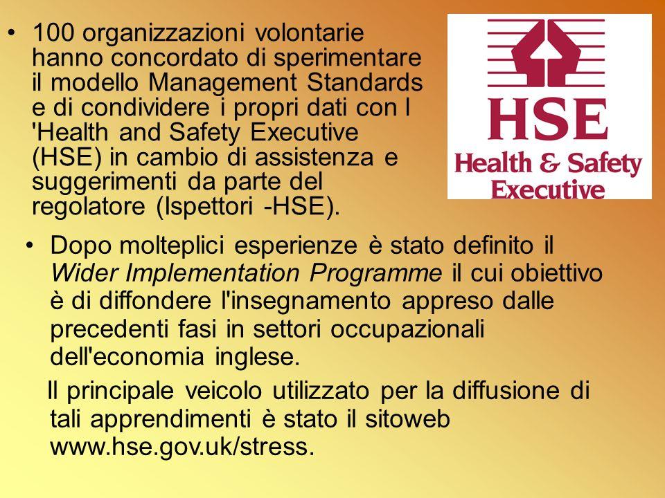 100 organizzazioni volontarie hanno concordato di sperimentare il modello Management Standards e di condividere i propri dati con l Health and Safety Executive (HSE) in cambio di assistenza e suggerimenti da parte del regolatore (Ispettori -HSE).