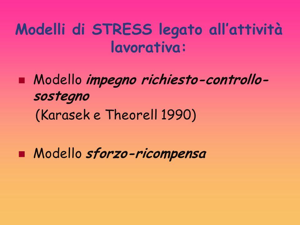 Modelli di STRESS legato all'attività lavorativa: