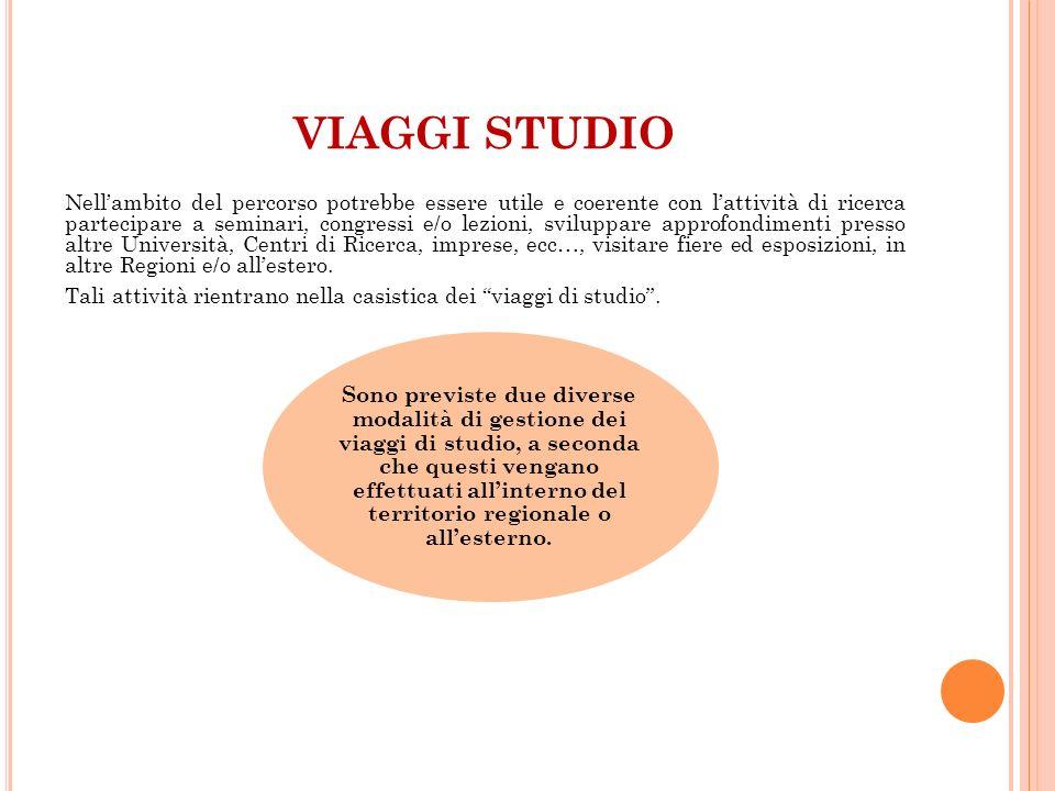 VIAGGI STUDIO