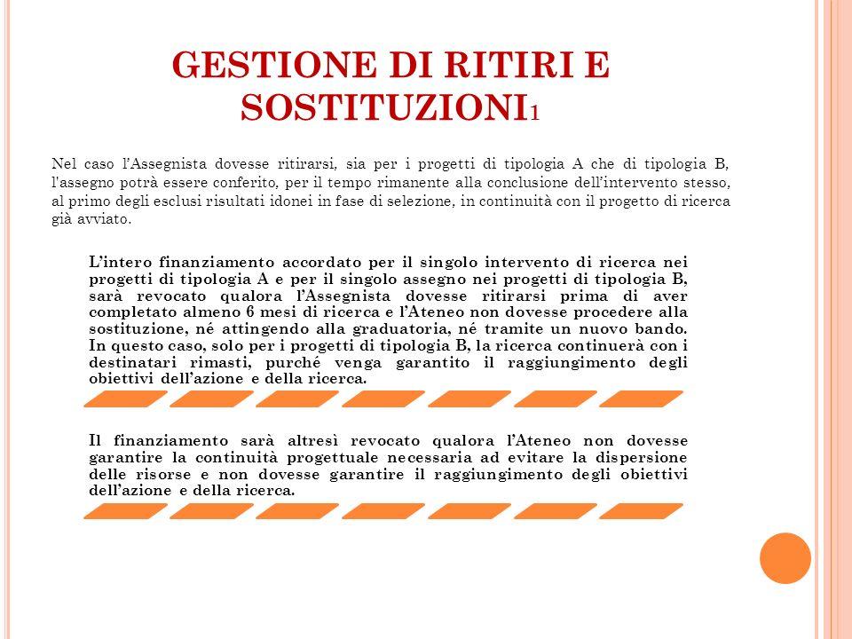 GESTIONE DI RITIRI E SOSTITUZIONI1