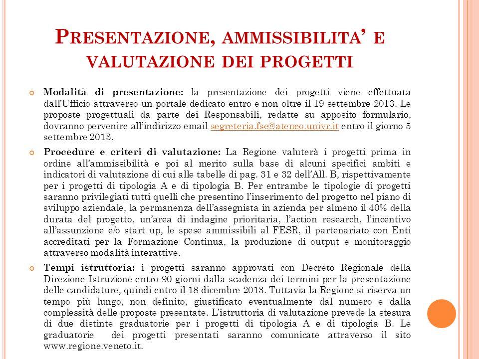 Presentazione, ammissibilita' e valutazione dei progetti