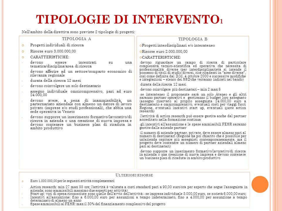 TIPOLOGIE DI INTERVENTO1