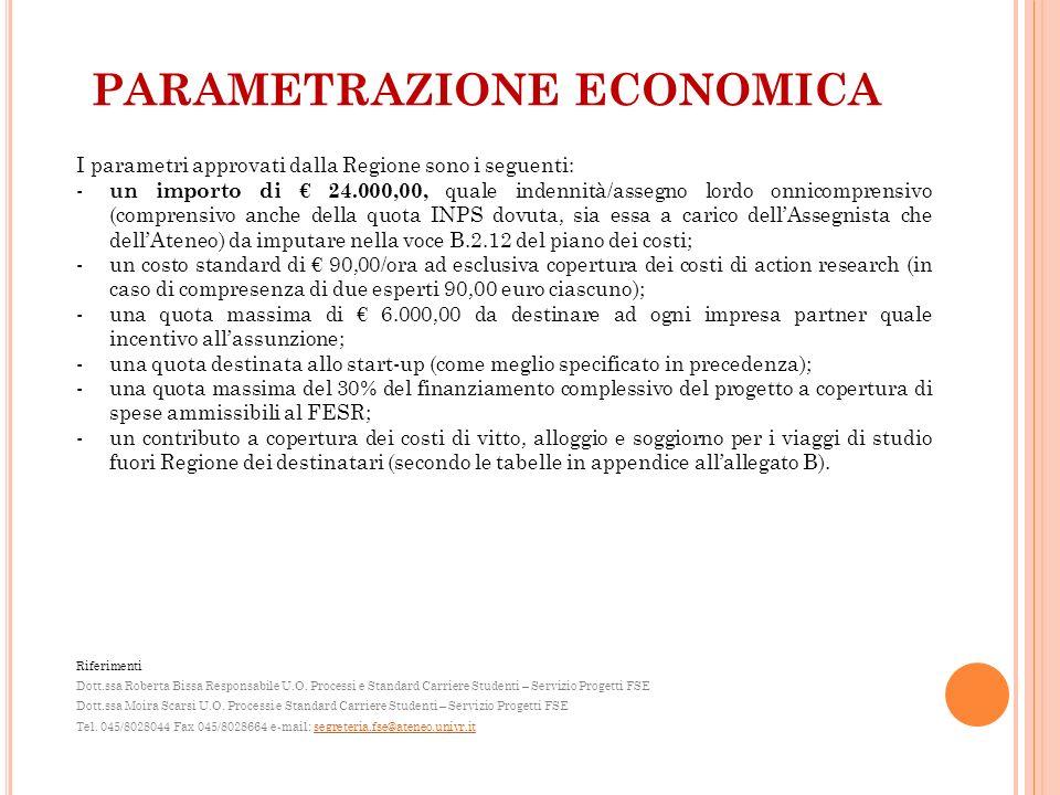 PARAMETRAZIONE ECONOMICA