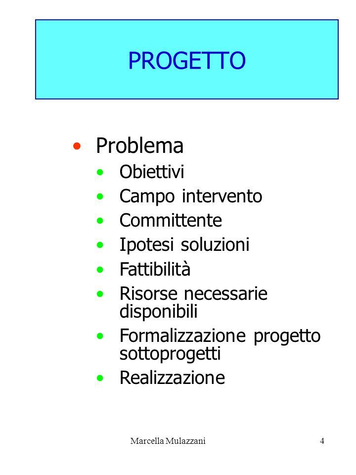 PROGETTO Problema Obiettivi Campo intervento Committente