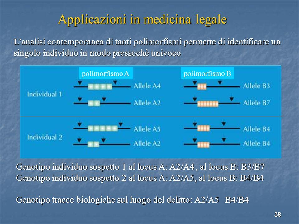 Applicazioni in medicina legale