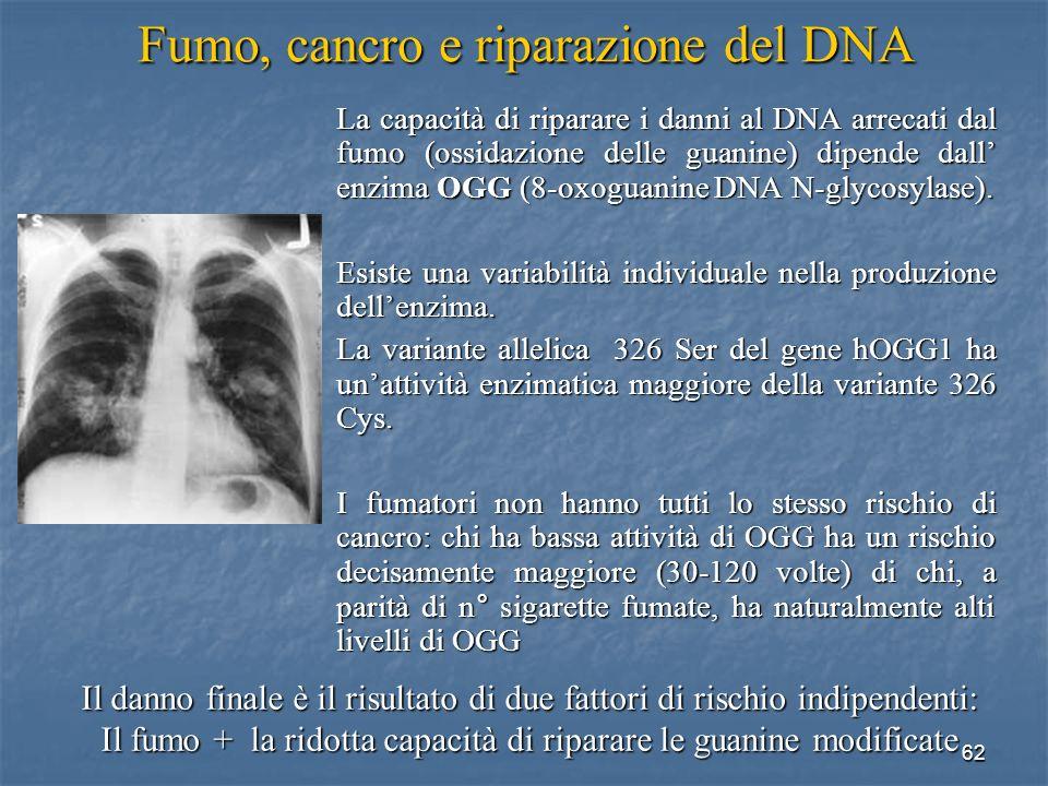 Fumo, cancro e riparazione del DNA