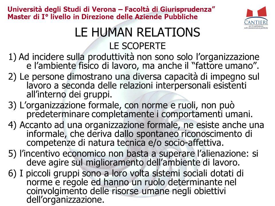 LE HUMAN RELATIONS LE SCOPERTE