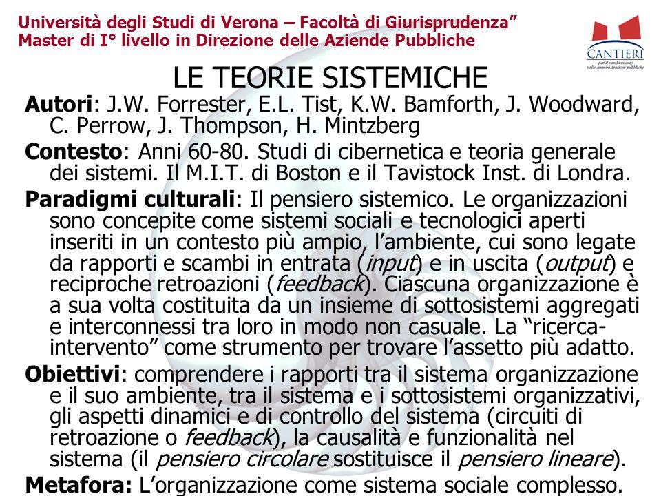 LE TEORIE SISTEMICHE Autori: J.W. Forrester, E.L. Tist, K.W. Bamforth, J. Woodward, C. Perrow, J. Thompson, H. Mintzberg.