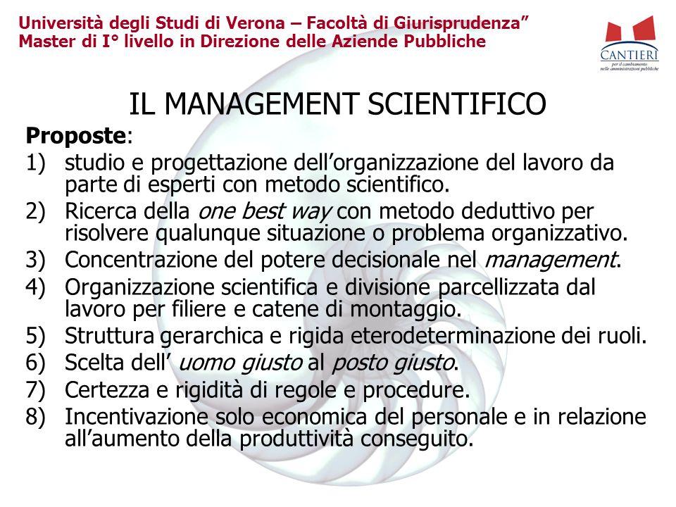 IL MANAGEMENT SCIENTIFICO