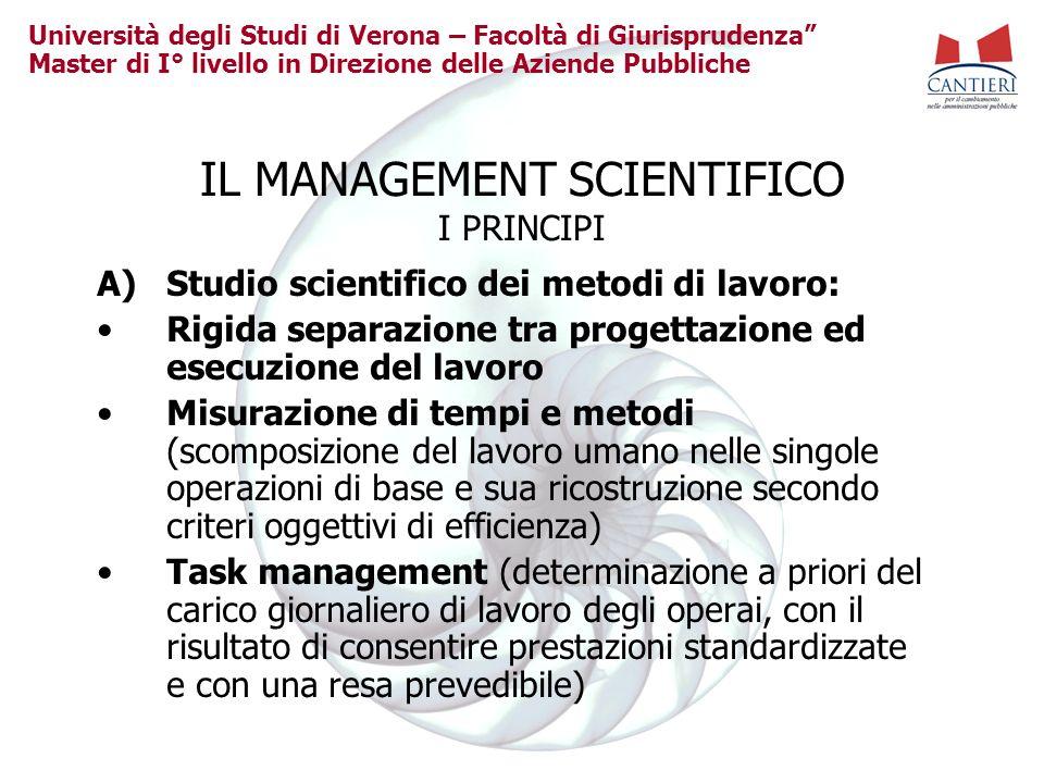 IL MANAGEMENT SCIENTIFICO I PRINCIPI